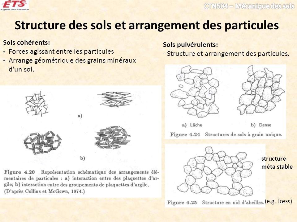 Structure des sols et arrangement des particules