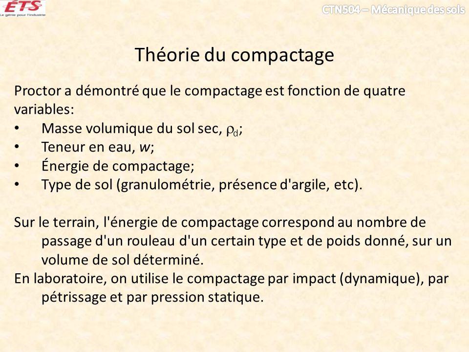 Théorie du compactage Proctor a démontré que le compactage est fonction de quatre variables: Masse volumique du sol sec, d;