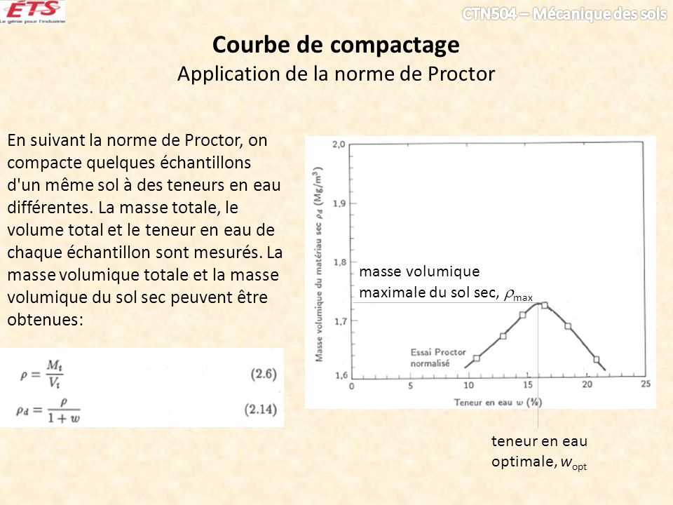 Application de la norme de Proctor