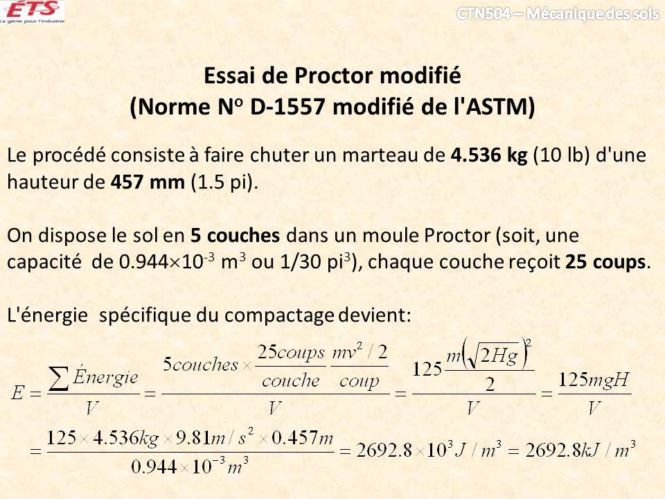 Essai de Proctor modifié (Norme No D-1557 modifié de l ASTM)