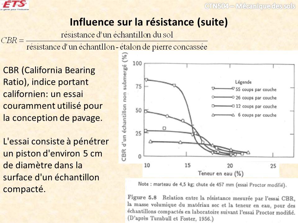 Influence sur la résistance (suite)