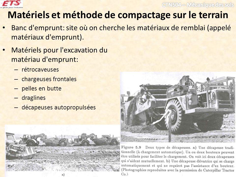 Matériels et méthode de compactage sur le terrain