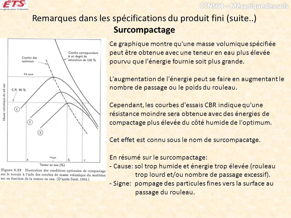 Remarques dans les spécifications du produit fini (suite..)