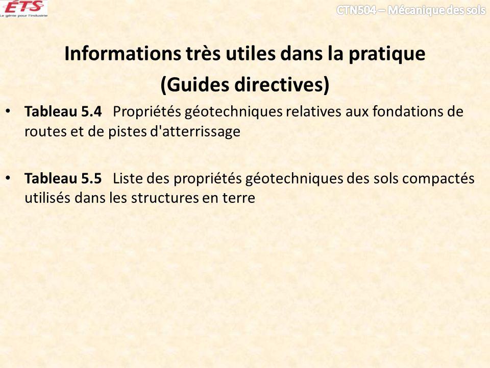 Informations très utiles dans la pratique