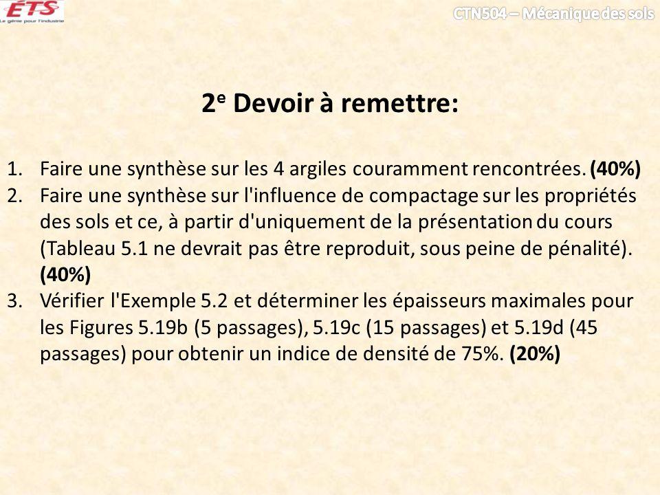 2e Devoir à remettre: Faire une synthèse sur les 4 argiles couramment rencontrées. (40%)