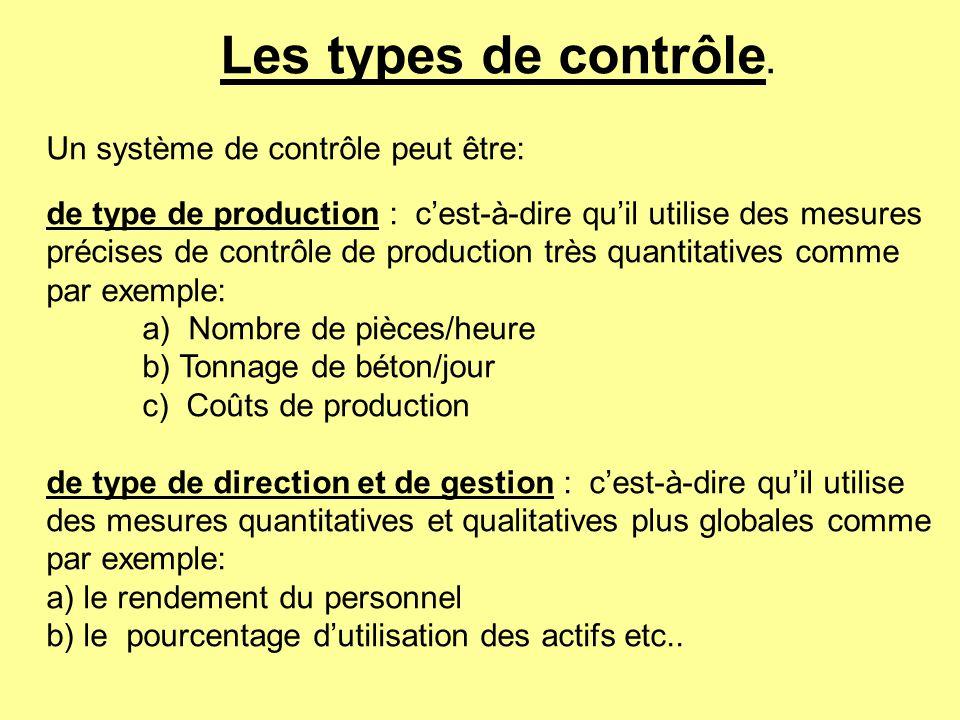 Les types de contrôle. Un système de contrôle peut être: