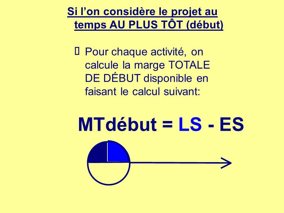 MTdébut = LS - ES Si l'on considère le projet au