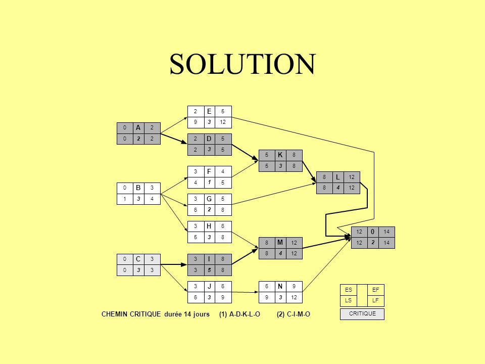 SOLUTION A B C D E F G H I J K L M N