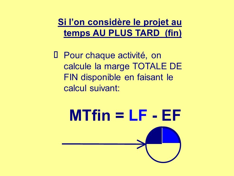 MTfin = LF - EF Si l'on considère le projet au
