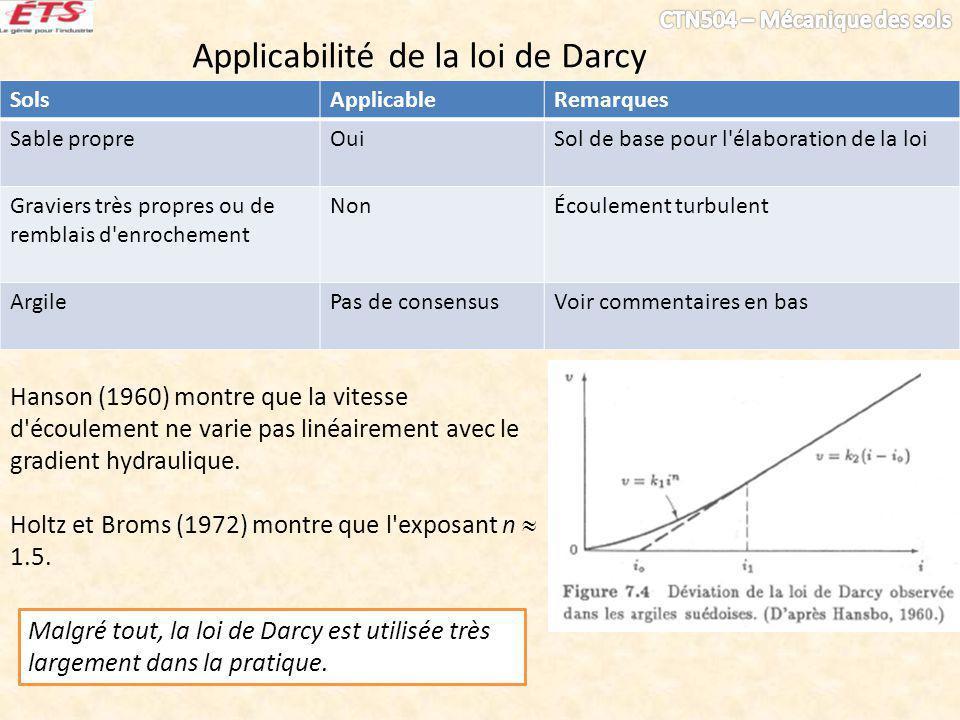Applicabilité de la loi de Darcy