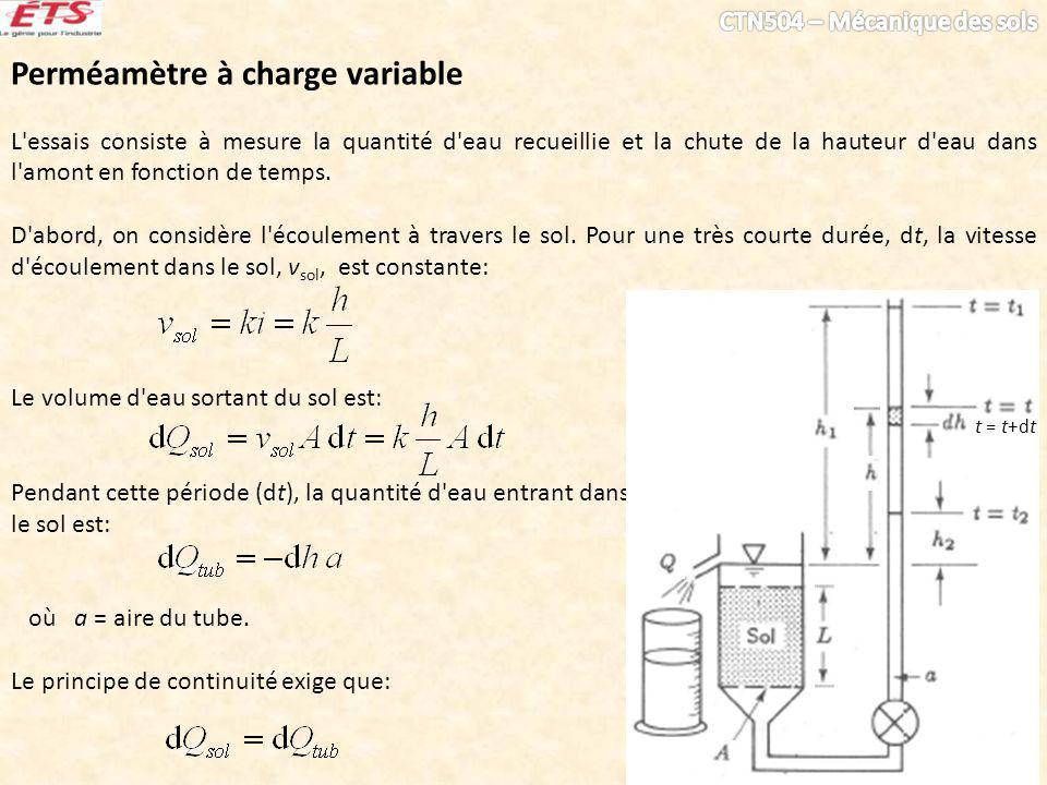 Perméamètre à charge variable