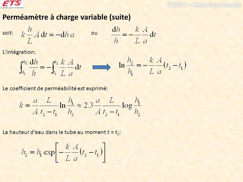 Perméamètre à charge variable (suite)