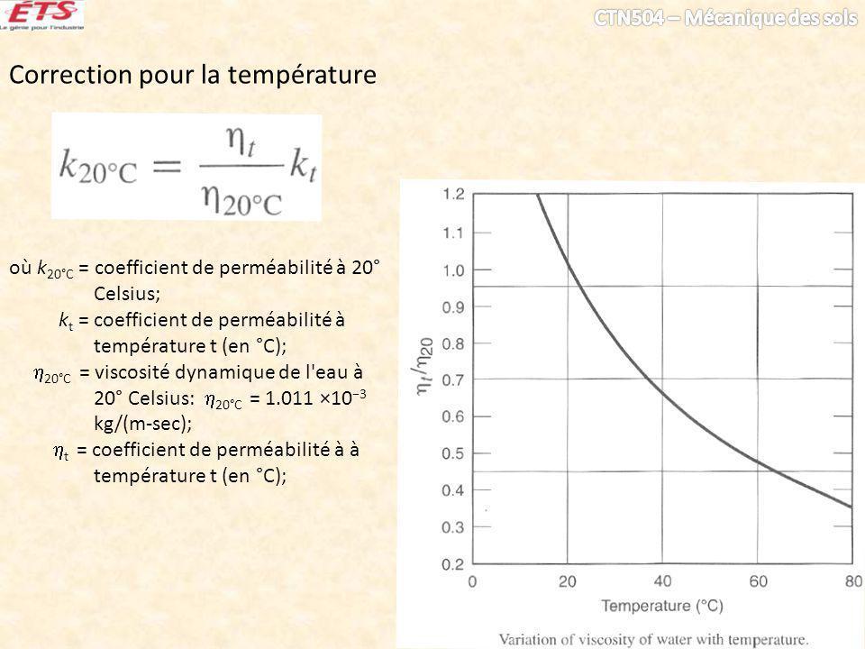 Correction pour la température