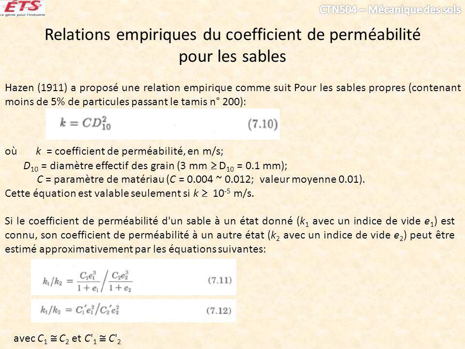 Relations empiriques du coefficient de perméabilité