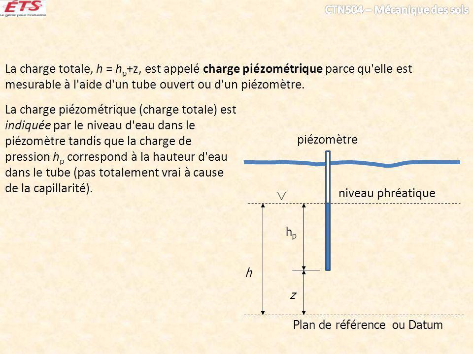 La charge totale, h = hp+z, est appelé charge piézométrique parce qu elle est mesurable à l aide d un tube ouvert ou d un piézomètre.