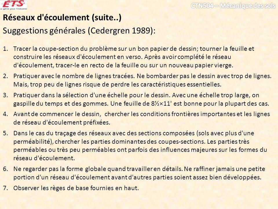 Réseaux d écoulement (suite..) Suggestions générales (Cedergren 1989):