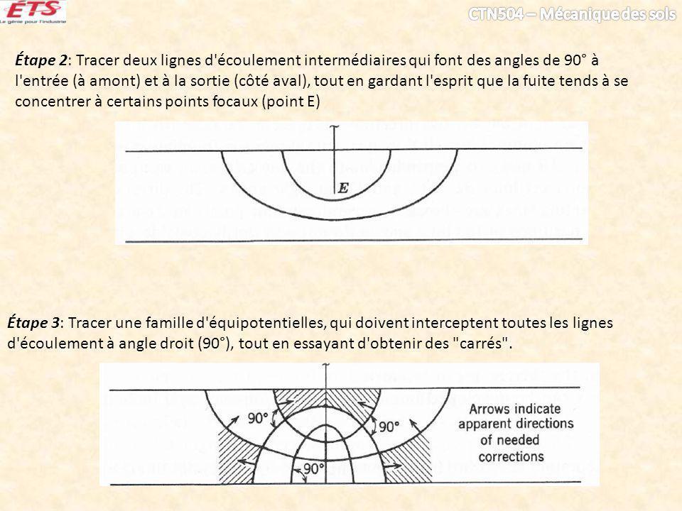 Étape 2: Tracer deux lignes d écoulement intermédiaires qui font des angles de 90° à l entrée (à amont) et à la sortie (côté aval), tout en gardant l esprit que la fuite tends à se concentrer à certains points focaux (point E)
