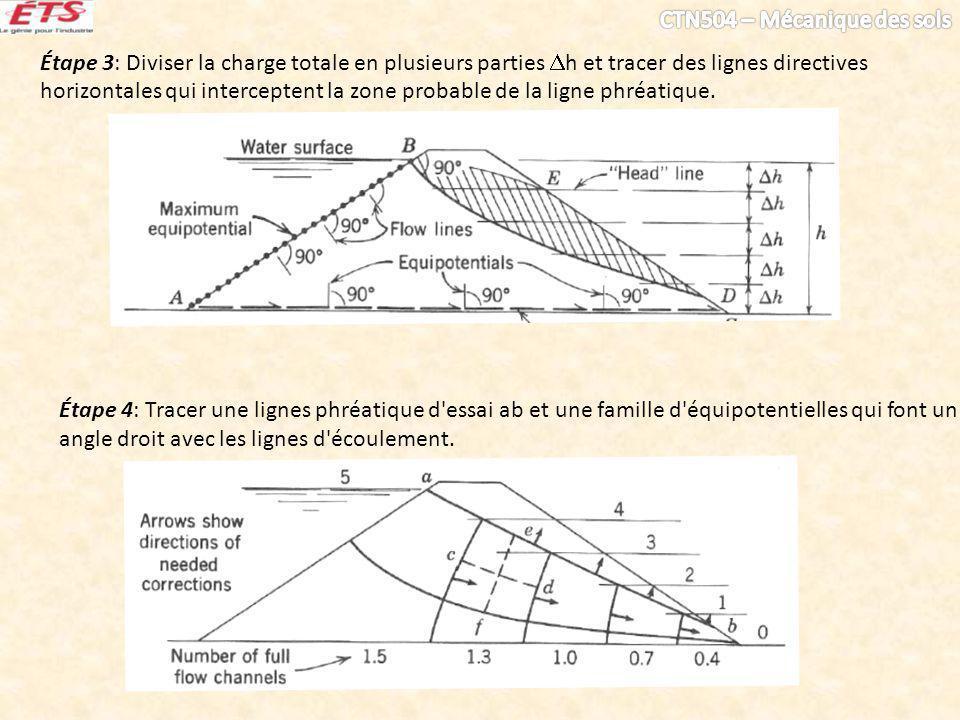 Étape 3: Diviser la charge totale en plusieurs parties h et tracer des lignes directives horizontales qui interceptent la zone probable de la ligne phréatique.