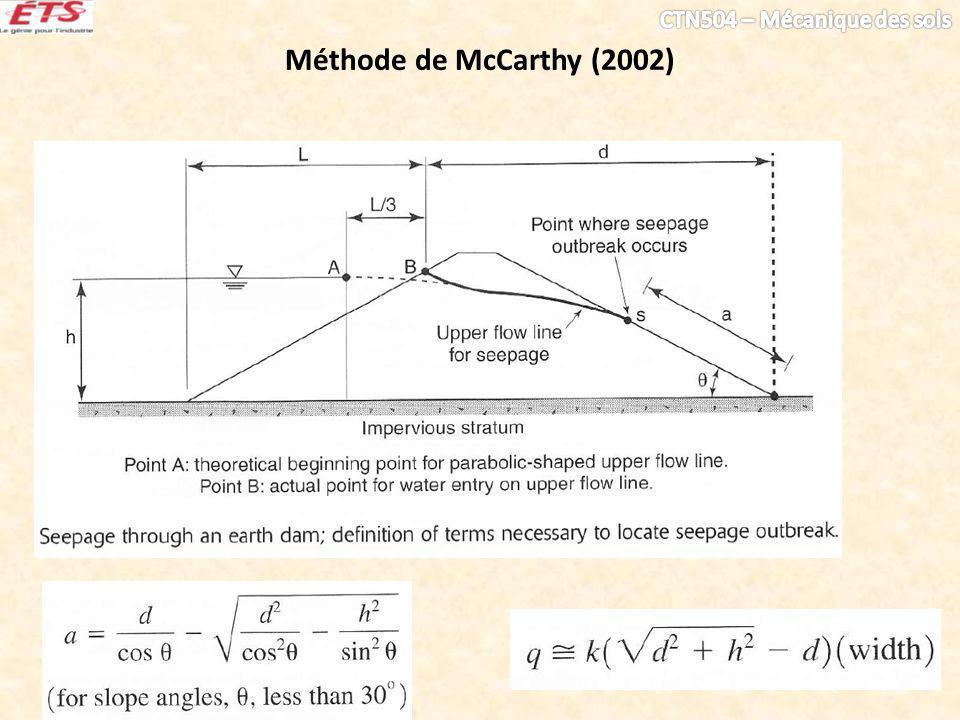 Méthode de McCarthy (2002)