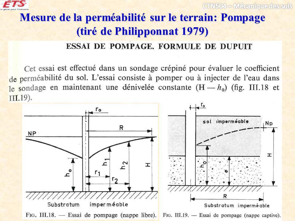 Mesure de la perméabilité sur le terrain: Pompage