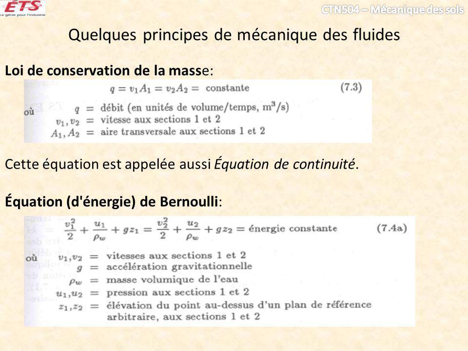 Quelques principes de mécanique des fluides