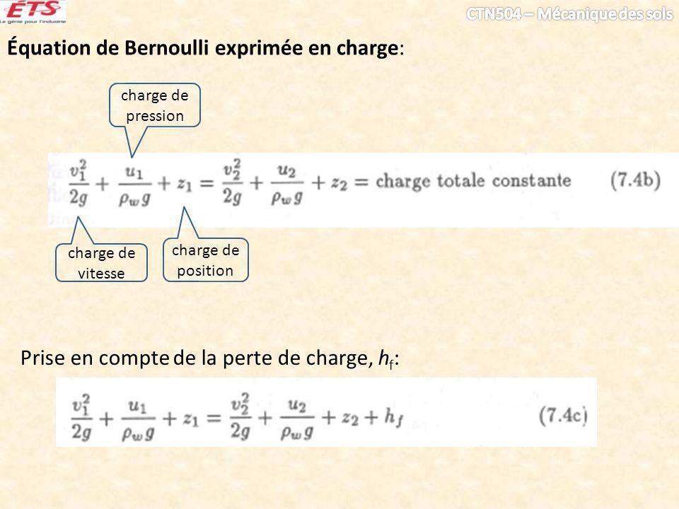 Équation de Bernoulli exprimée en charge: