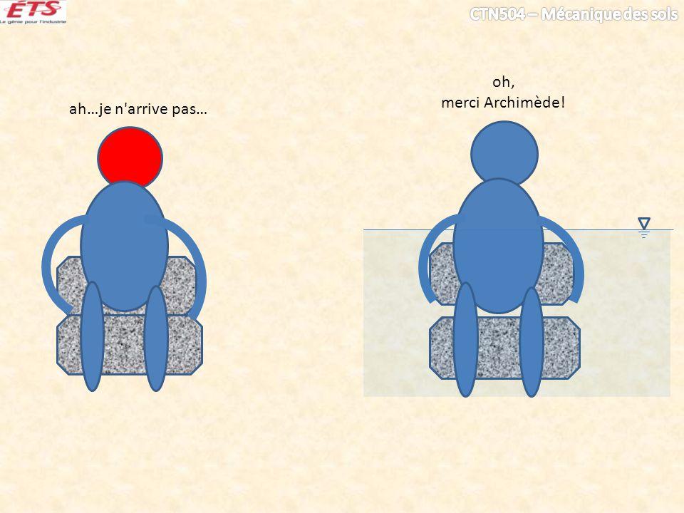 oh, merci Archimède! ah…je n arrive pas…