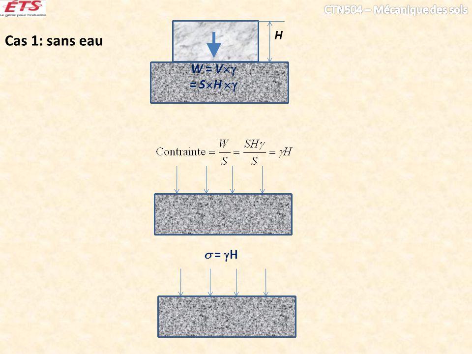 W = V = SH  H Cas 1: sans eau  = H