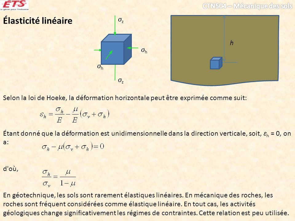 Élasticité linéaire z h h h z