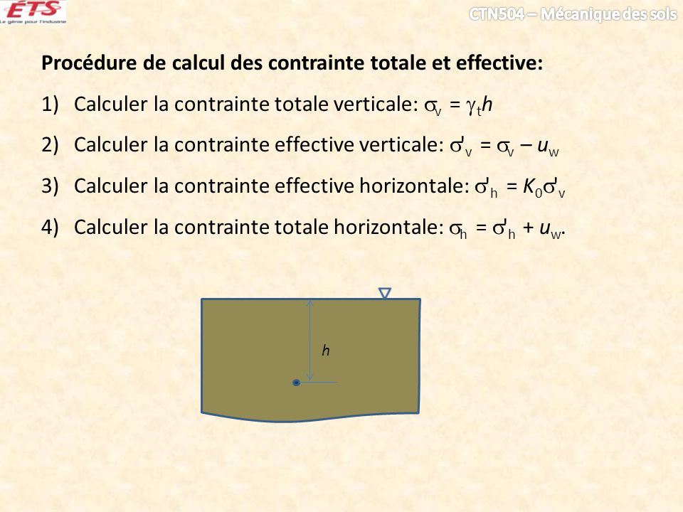 Procédure de calcul des contrainte totale et effective: