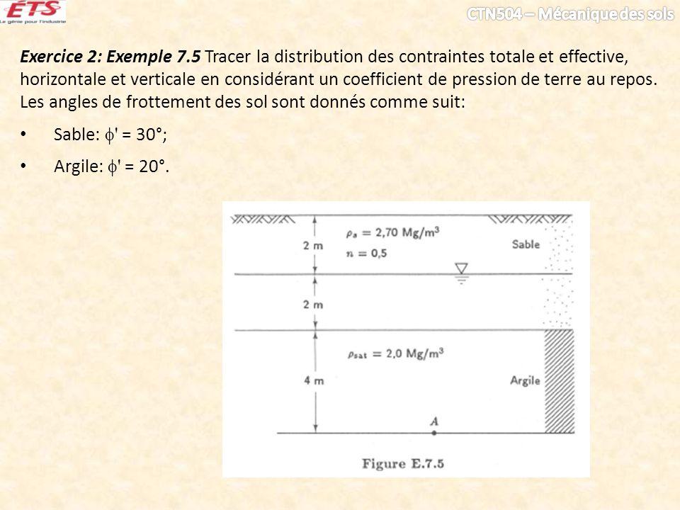 Exercice 2: Exemple 7.5 Tracer la distribution des contraintes totale et effective, horizontale et verticale en considérant un coefficient de pression de terre au repos. Les angles de frottement des sol sont donnés comme suit:
