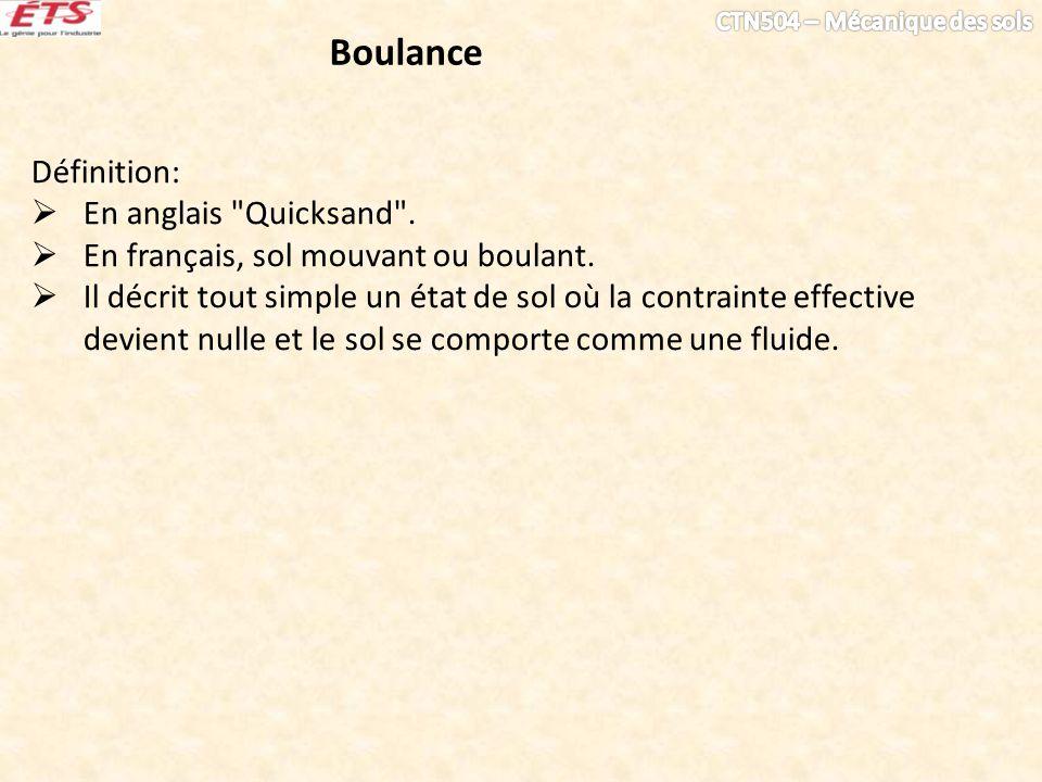 Boulance Définition: En anglais Quicksand .