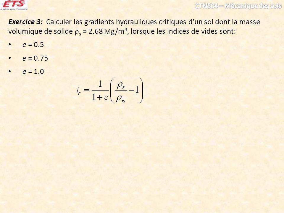 Exercice 3: Calculer les gradients hydrauliques critiques d un sol dont la masse volumique de solide s = 2.68 Mg/m3, lorsque les indices de vides sont: