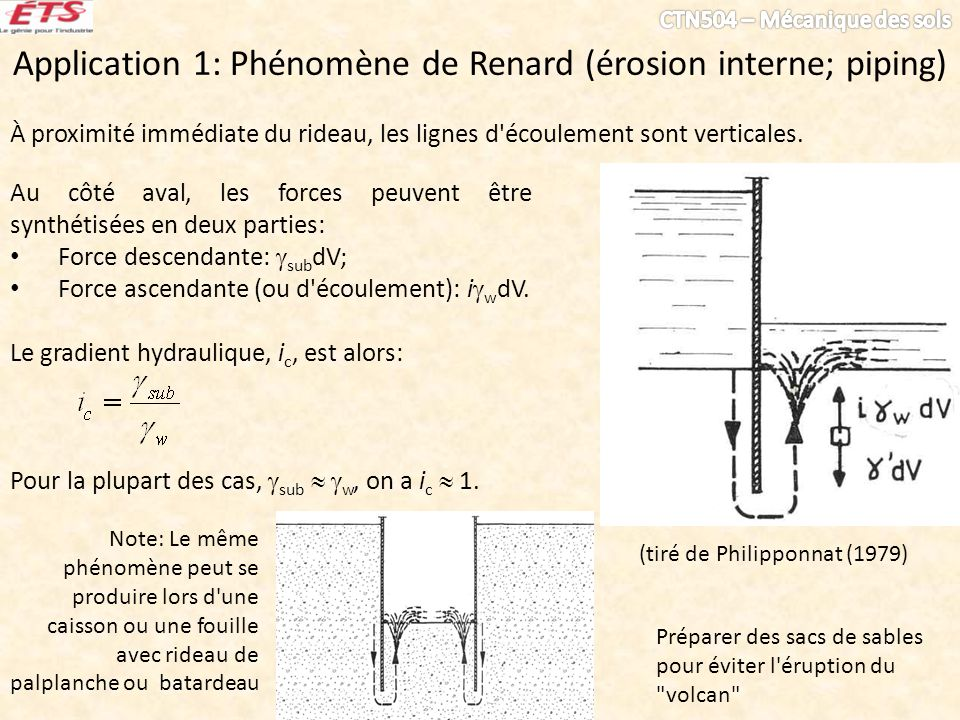 Application 1: Phénomène de Renard (érosion interne; piping)