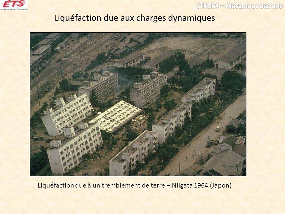 Liquéfaction due aux charges dynamiques