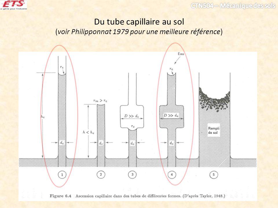 Du tube capillaire au sol