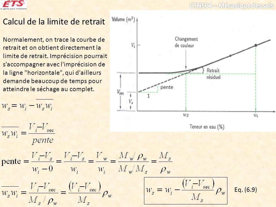Calcul de la limite de retrait