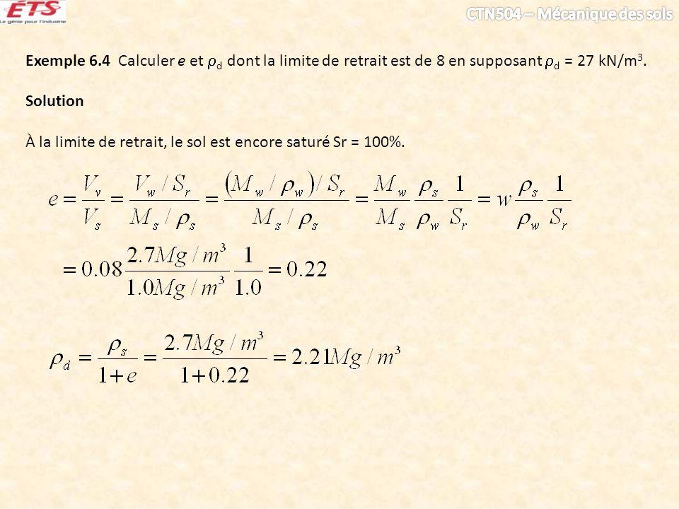 Exemple 6.4 Calculer e et d dont la limite de retrait est de 8 en supposant d = 27 kN/m3.