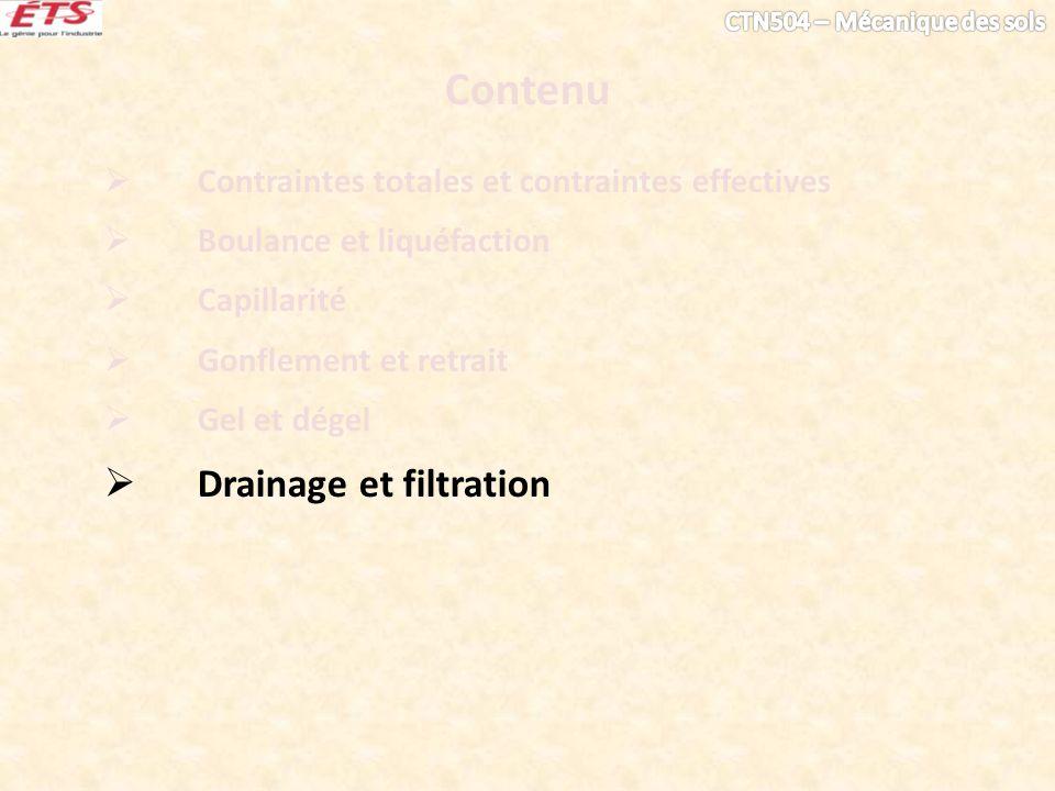 Contenu Drainage et filtration