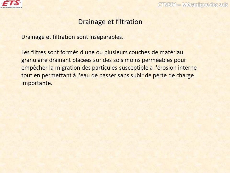 Drainage et filtration