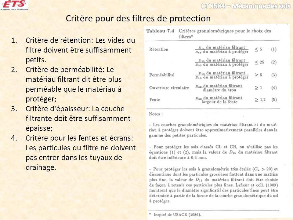 Critère pour des filtres de protection