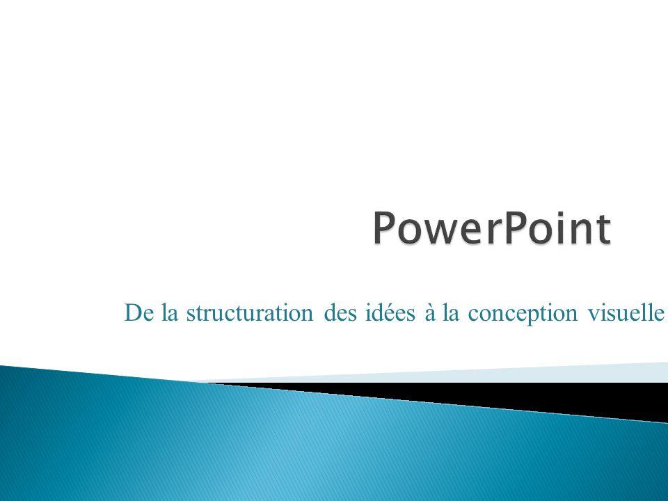 De la structuration des idées à la conception visuelle