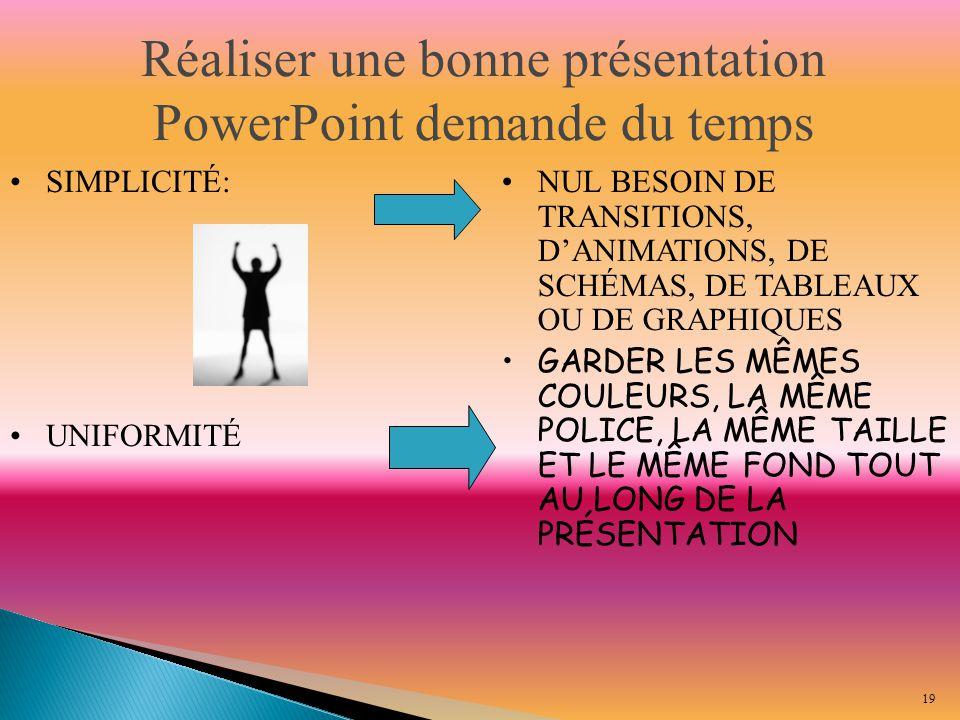 Réaliser une bonne présentation PowerPoint demande du temps