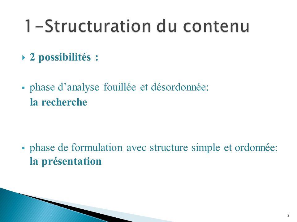 1-Structuration du contenu