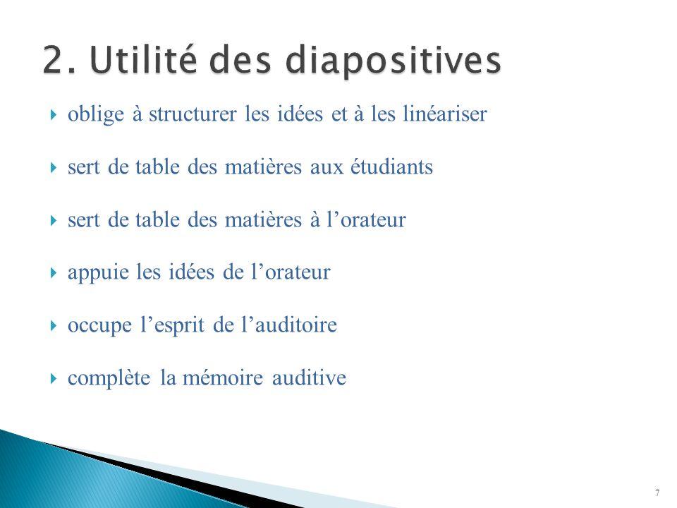 2. Utilité des diapositives