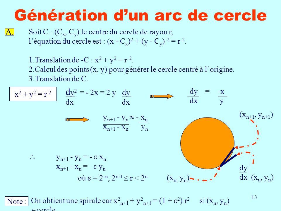 Génération d'un arc de cercle