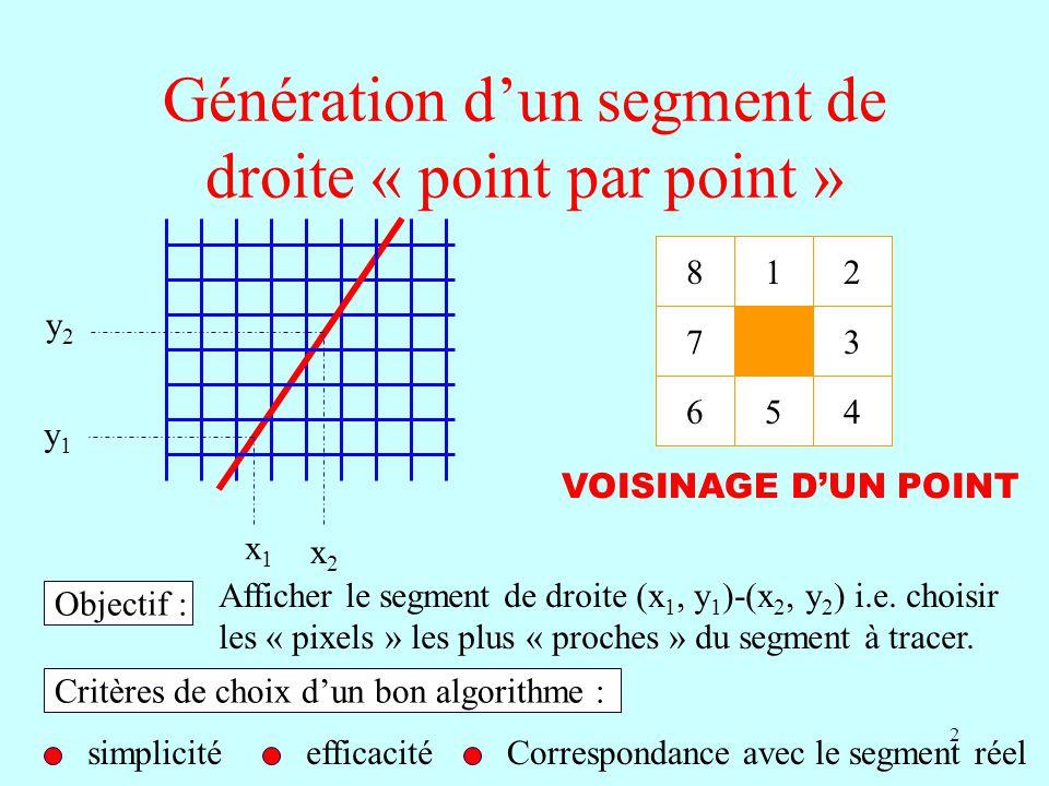 Génération d'un segment de droite « point par point »