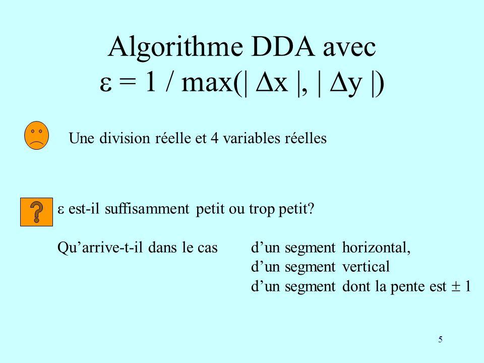 Algorithme DDA avec  = 1 / max(| x |, | y |)
