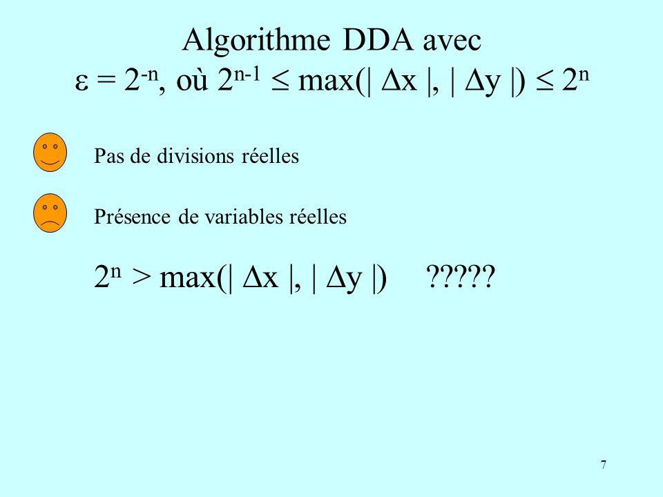 Algorithme DDA avec  = 2-n, où 2n-1  max(| x |, | y |)  2n