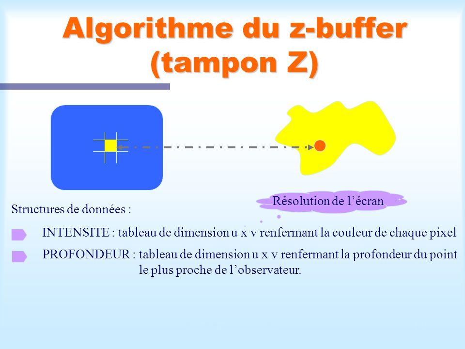 Algorithme du z-buffer (tampon Z)